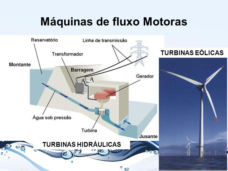 Máquinas de fluxo Motoras