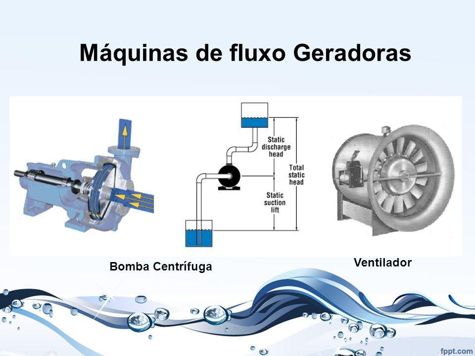 Máquinas de fluxo Geradoras