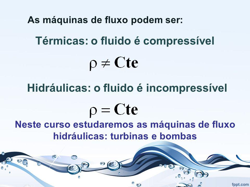 Térmicas: o fluido é compressível