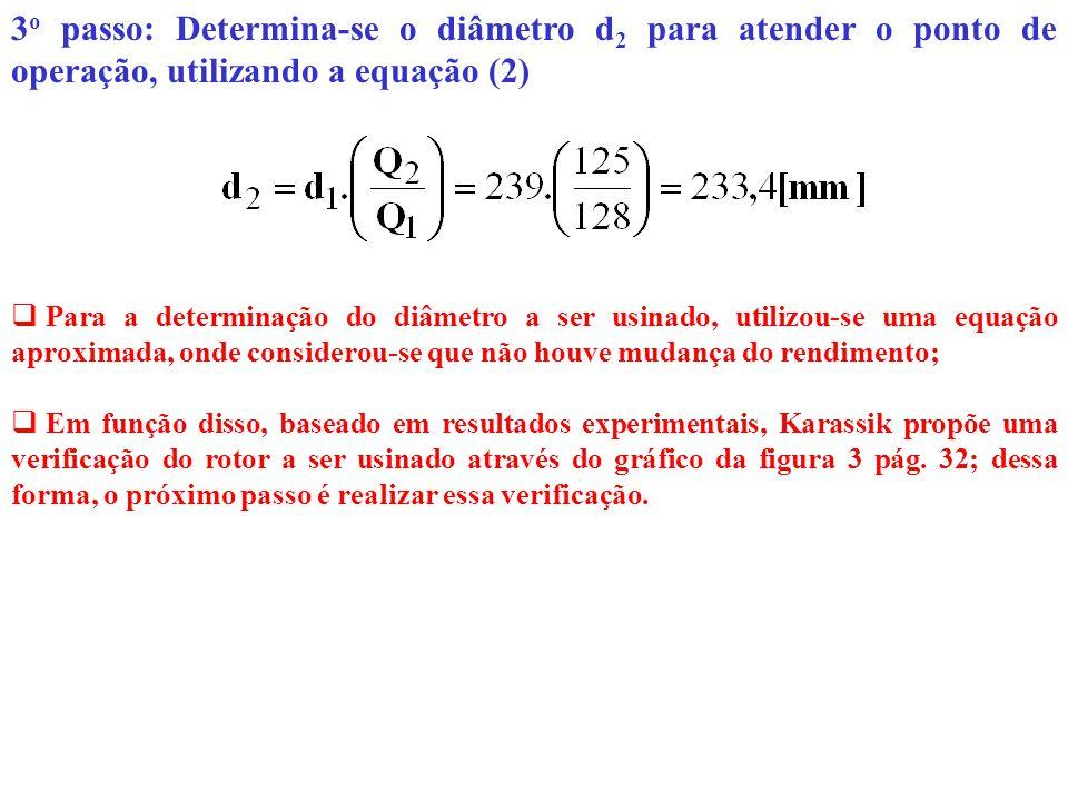 3o passo: Determina-se o diâmetro d2 para atender o ponto de operação, utilizando a equação (2)