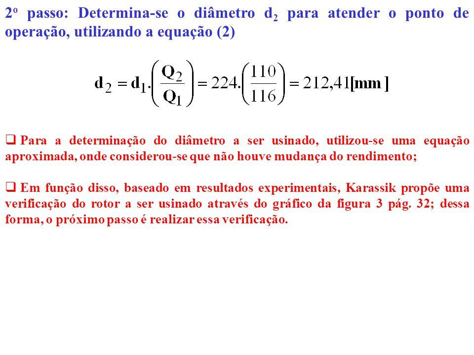 2o passo: Determina-se o diâmetro d2 para atender o ponto de operação, utilizando a equação (2)