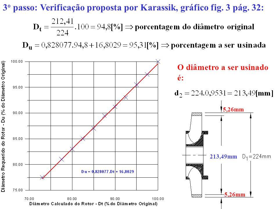 3o passo: Verificação proposta por Karassik, gráfico fig. 3 pág. 32: