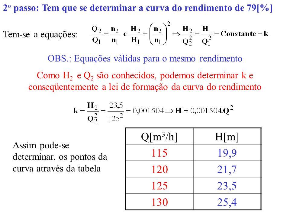 OBS.: Equações válidas para o mesmo rendimento