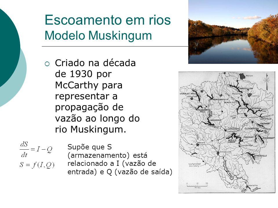 Escoamento em rios Modelo Muskingum