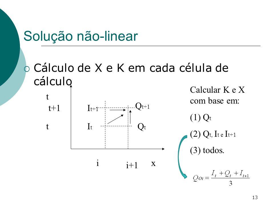 Solução não-linear Cálculo de X e K em cada célula de cálculo