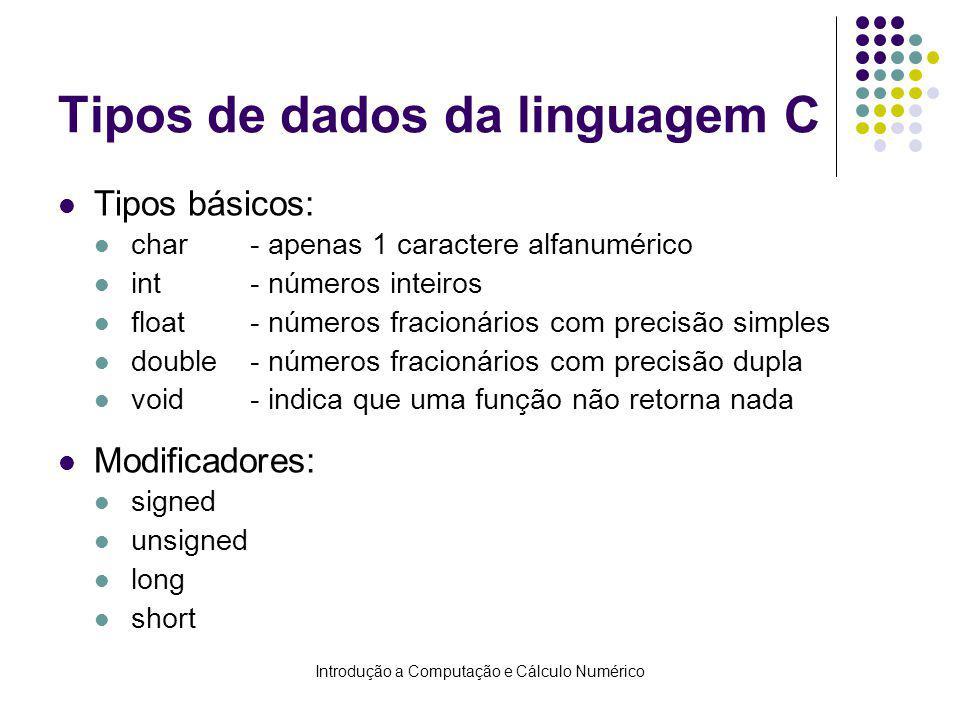 Tipos de dados da linguagem C