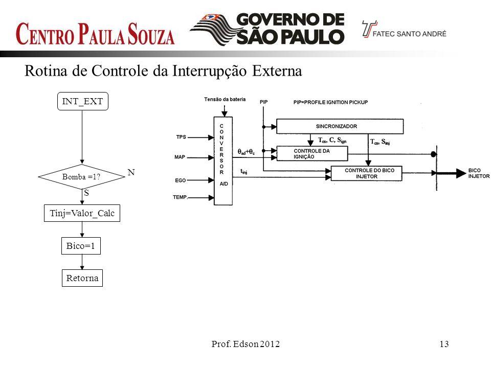 Rotina de Controle da Interrupção Externa