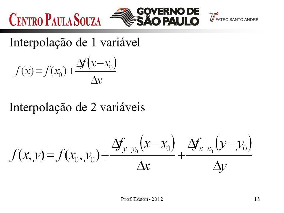 Interpolação de 1 variável