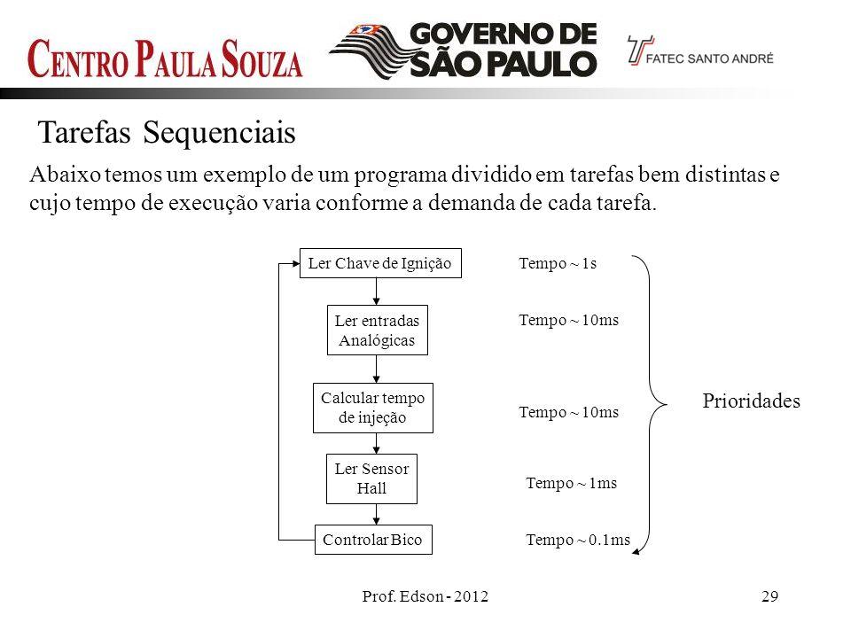 Tarefas Sequenciais