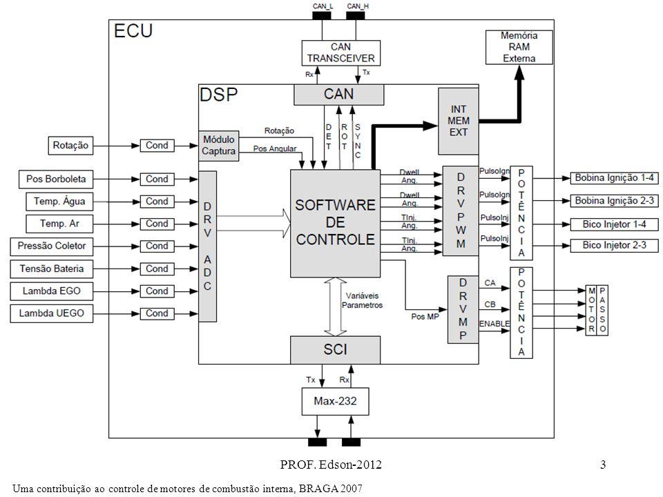 PROF. Edson-2012 Uma contribuição ao controle de motores de combustão interna, BRAGA 2007
