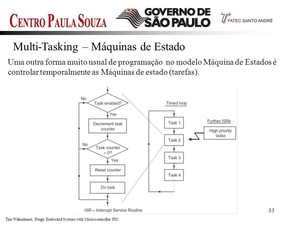 Multi-Tasking – Máquinas de Estado