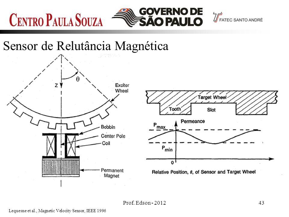 Lequesne et al., Magnetic Velocity Sensor, IEEE 1996