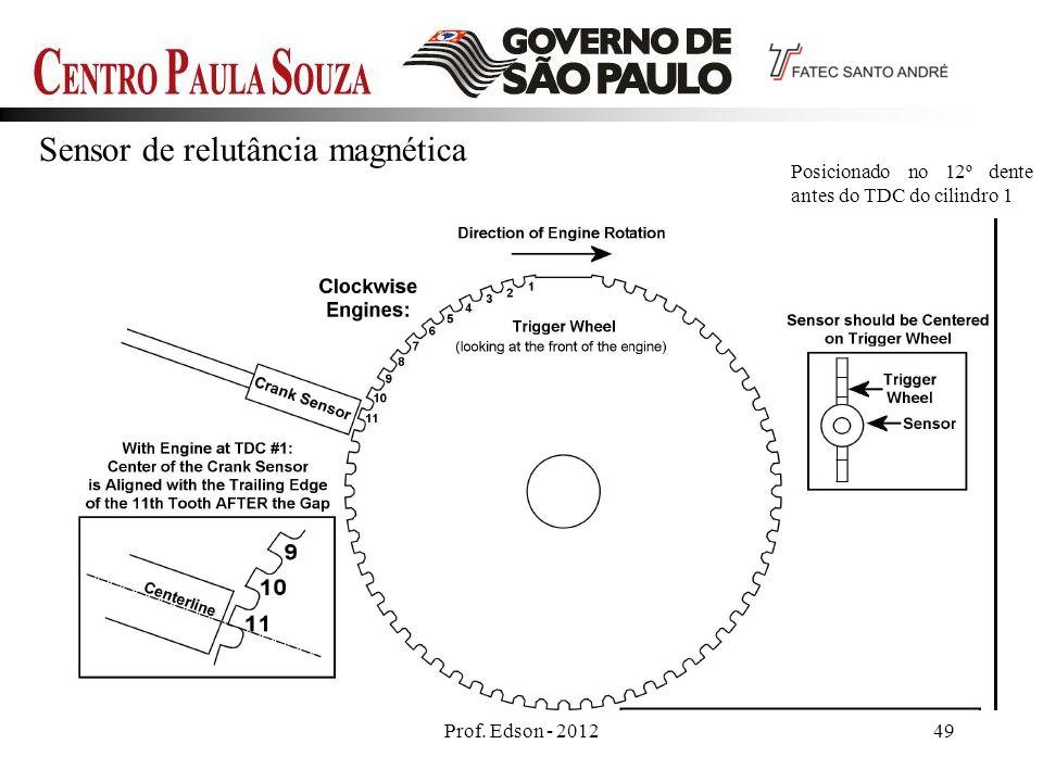 Sensor de relutância magnética