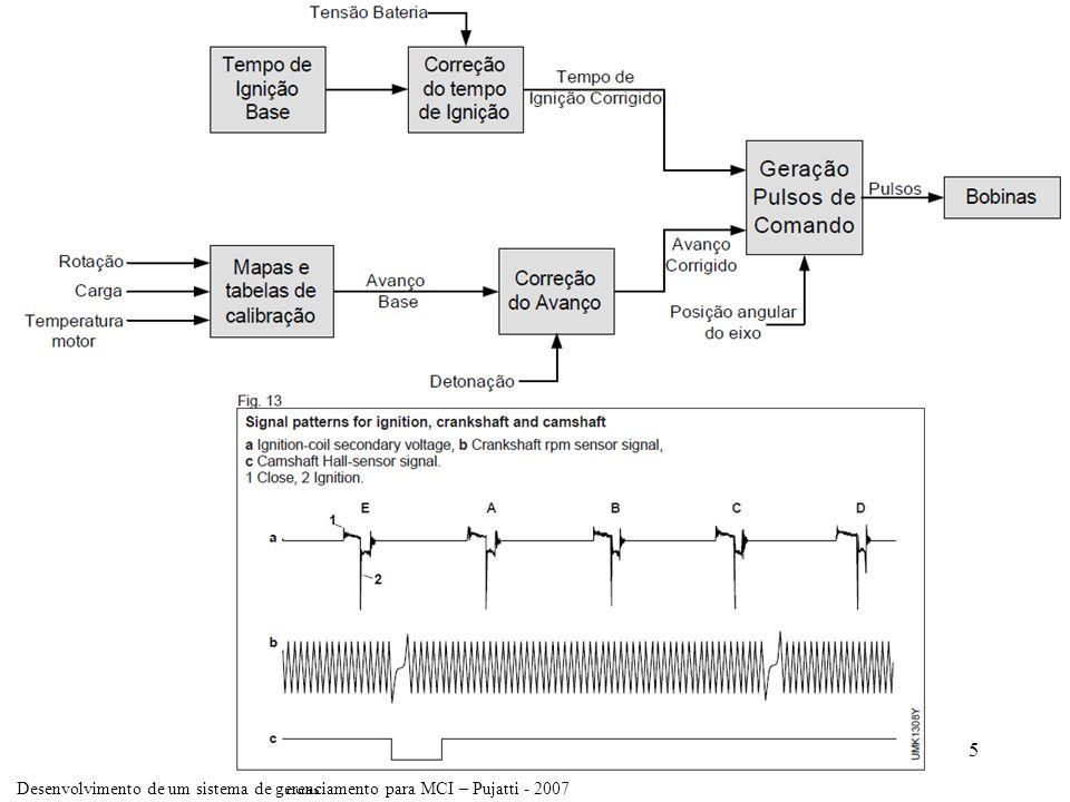 PROF. Edson-2012 Desenvolvimento de um sistema de gerenciamento para MCI – Pujatti - 2007 Pdas