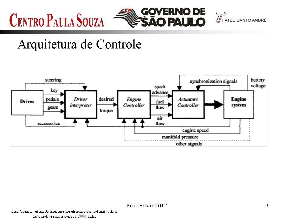 Arquitetura de Controle