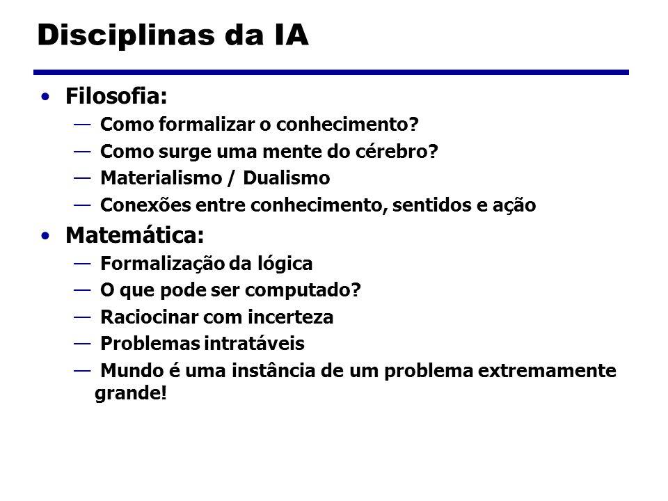 Disciplinas da IA Filosofia: Matemática:
