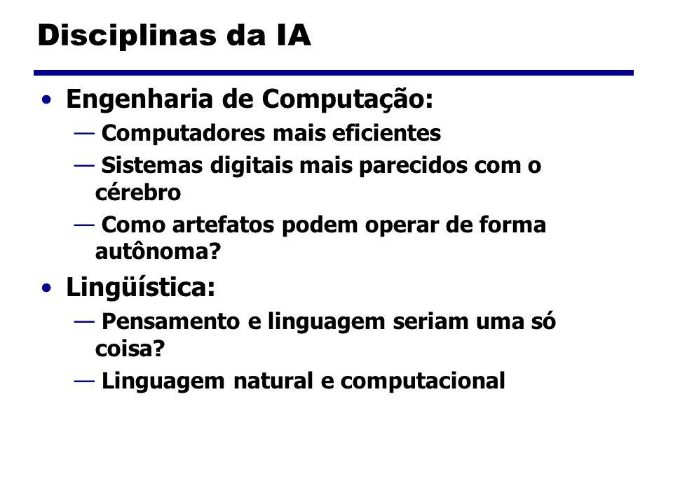 Disciplinas da IA Engenharia de Computação: Lingüística: