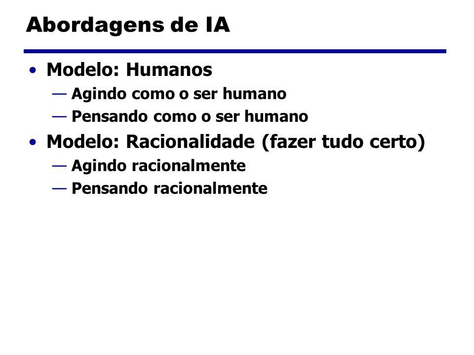 Abordagens de IA Modelo: Humanos