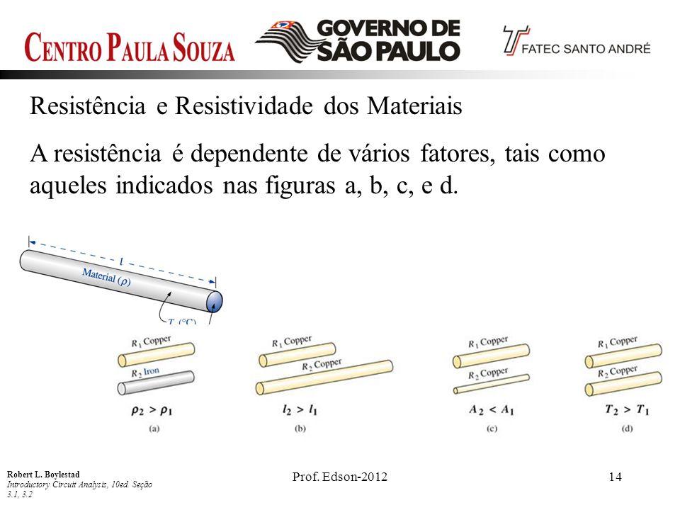 Resistência e Resistividade dos Materiais