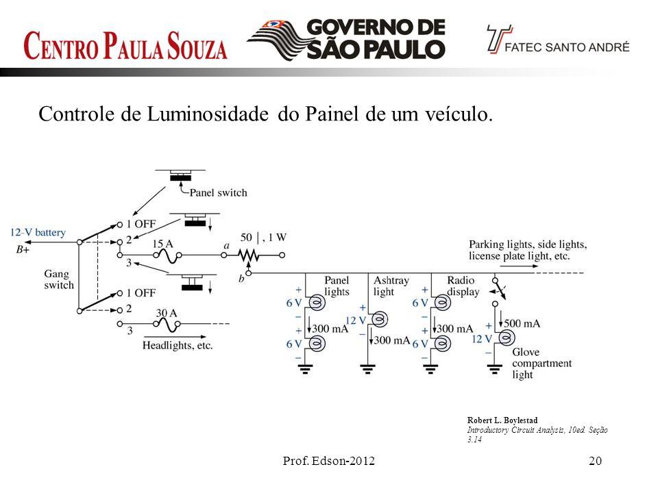 Controle de Luminosidade do Painel de um veículo.