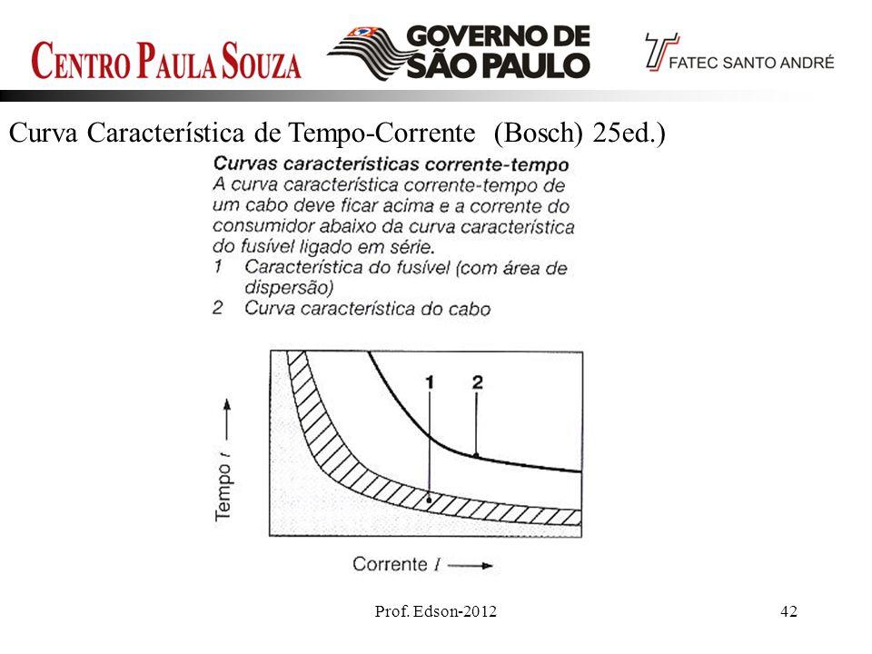 Curva Característica de Tempo-Corrente (Bosch) 25ed.)