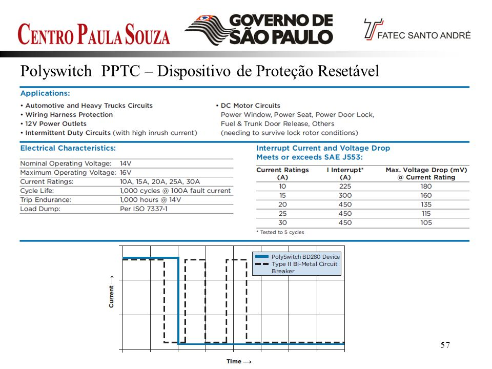 Polyswitch PPTC – Dispositivo de Proteção Resetável