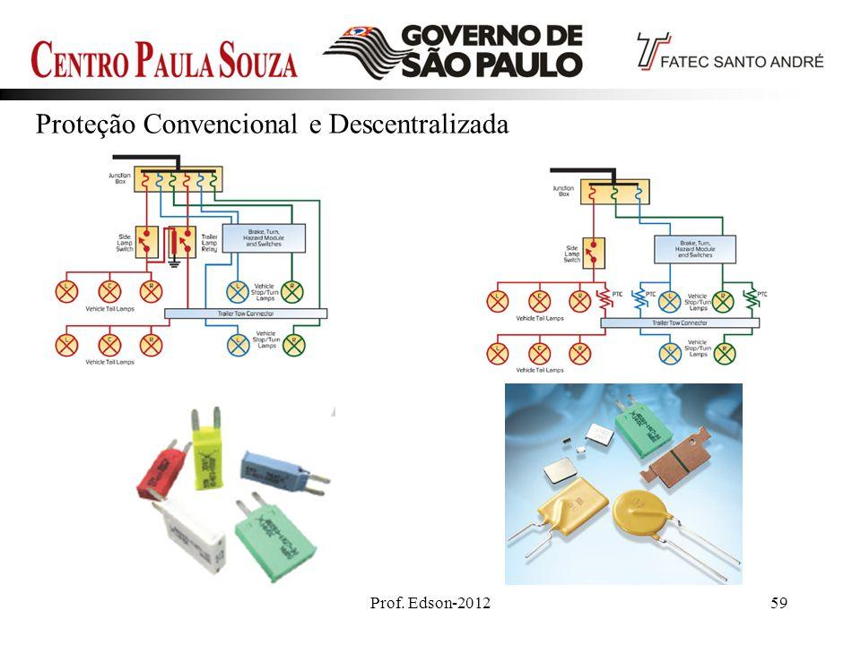 Proteção Convencional e Descentralizada