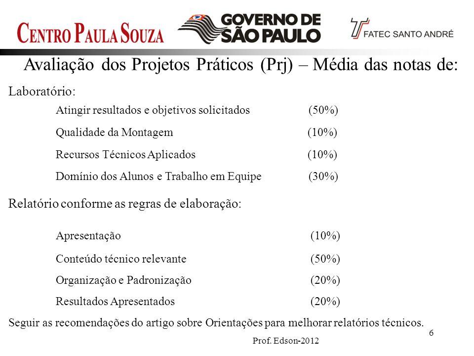 Avaliação dos Projetos Práticos (Prj) – Média das notas de: