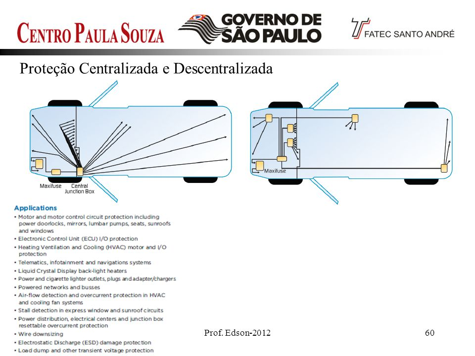 Proteção Centralizada e Descentralizada