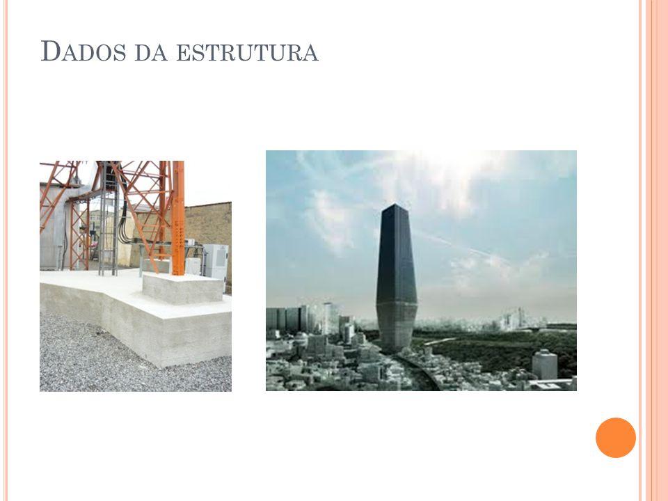 Dados da estrutura