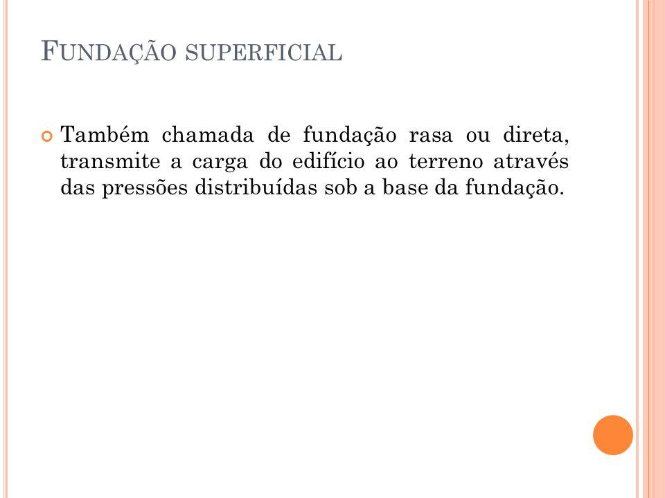 Fundação superficial