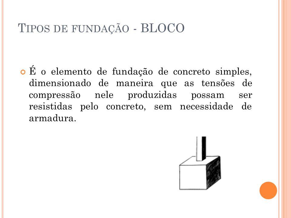 Tipos de fundação - BLOCO