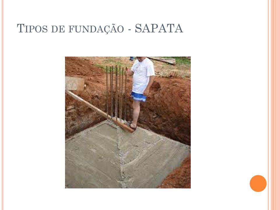 Tipos de fundação - SAPATA