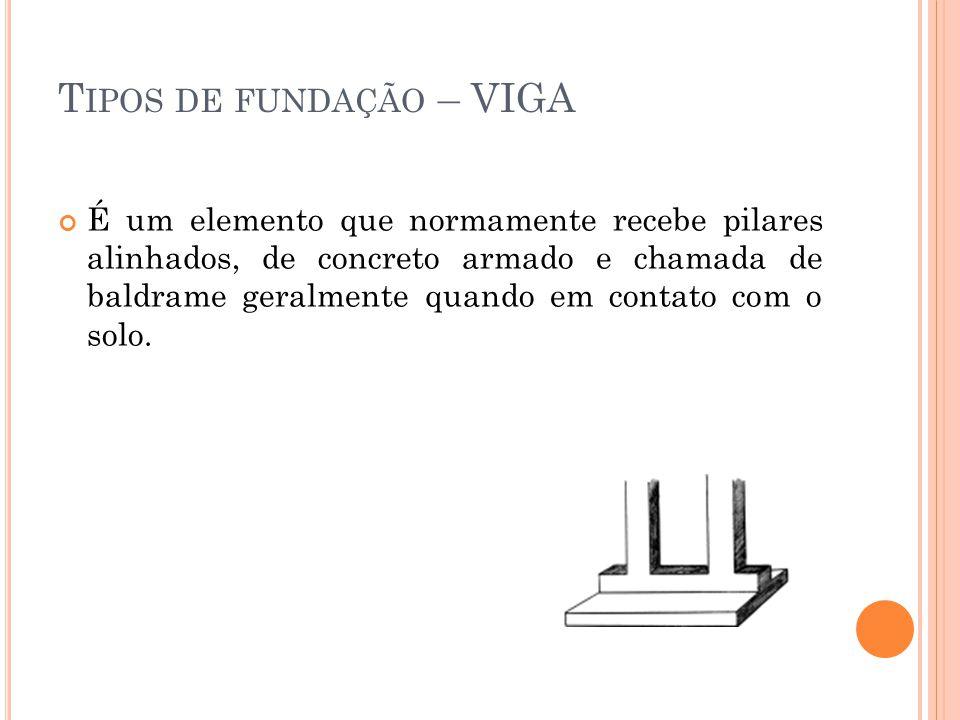 Tipos de fundação – VIGA