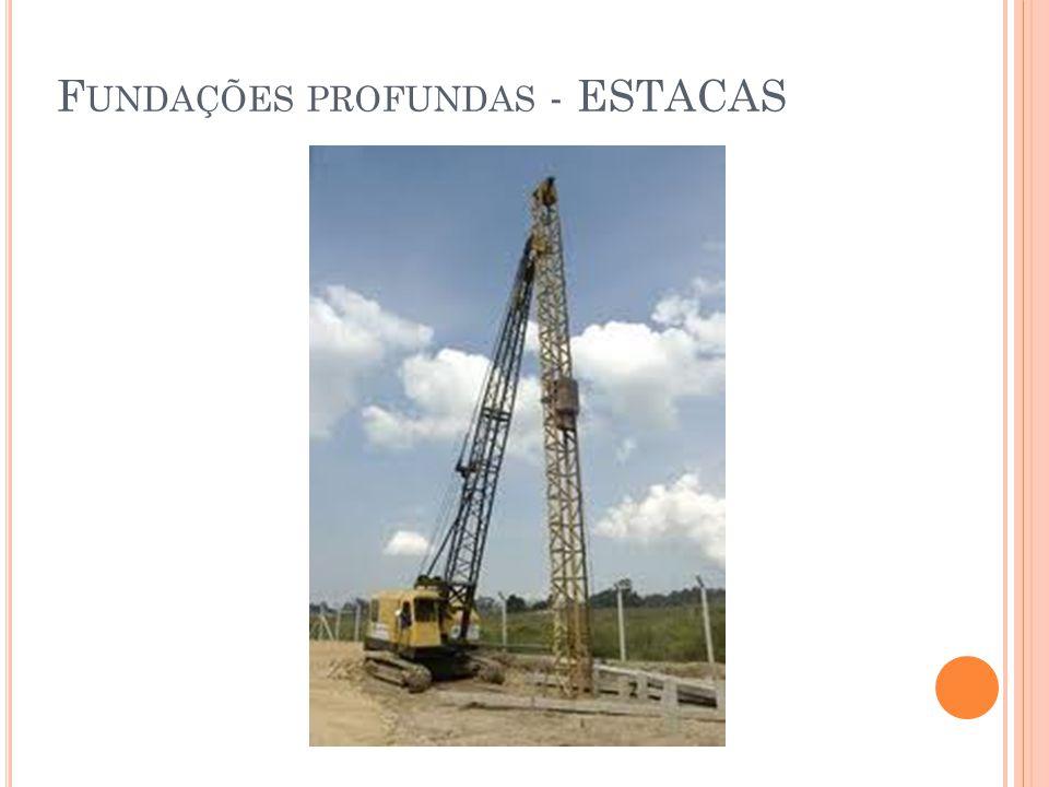 Fundações profundas - ESTACAS