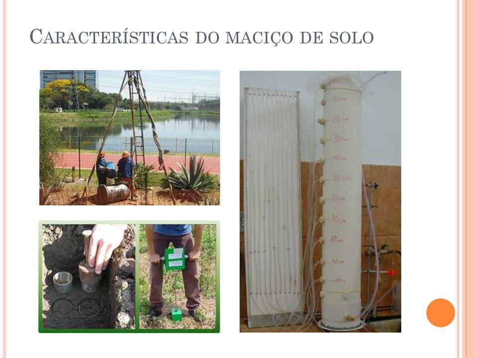 Características do maciço de solo