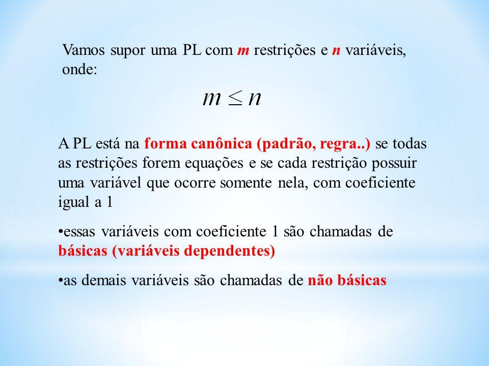 Vamos supor uma PL com m restrições e n variáveis, onde: