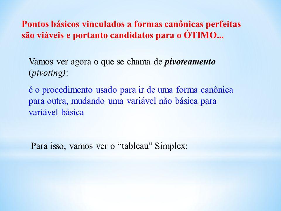Pontos básicos vinculados a formas canônicas perfeitas são viáveis e portanto candidatos para o ÓTIMO...