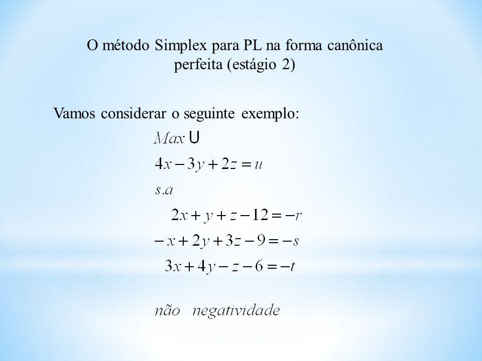 O método Simplex para PL na forma canônica perfeita (estágio 2)