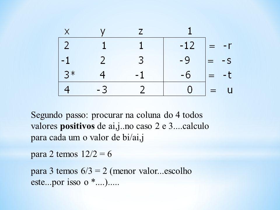 Segundo passo: procurar na coluna do 4 todos valores positivos de ai,j