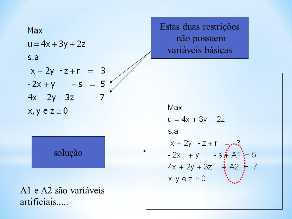 Estas duas restrições não possuem variáveis básicas solução A1 e A2 são variáveis artificiais.....