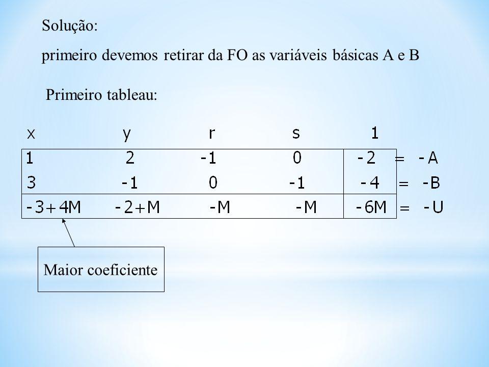 Solução: primeiro devemos retirar da FO as variáveis básicas A e B.
