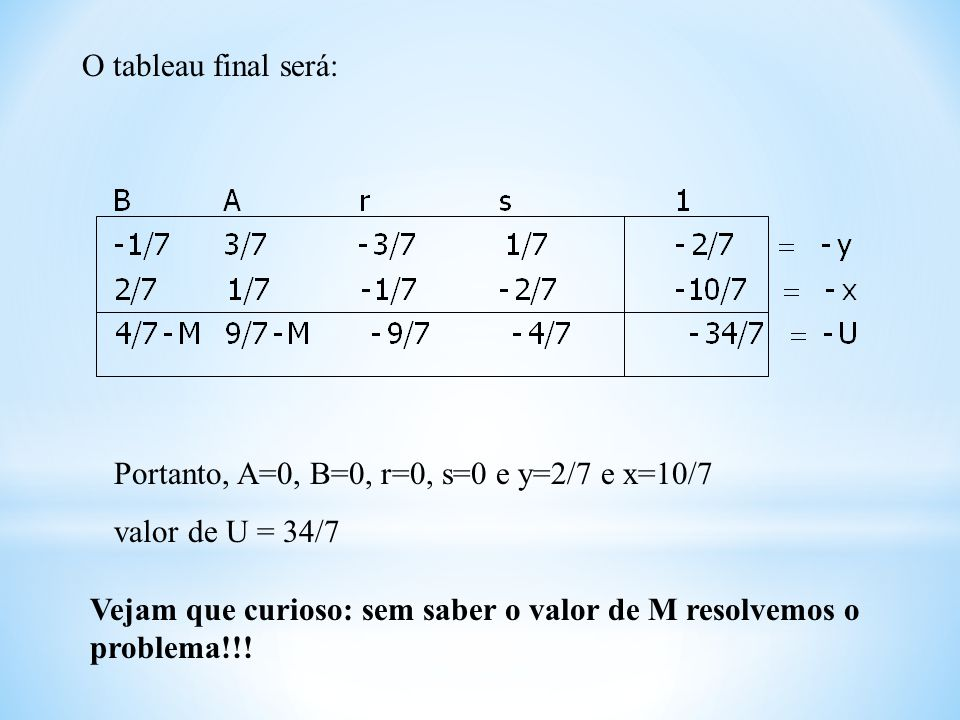 O tableau final será: Portanto, A=0, B=0, r=0, s=0 e y=2/7 e x=10/7. valor de U = 34/7.