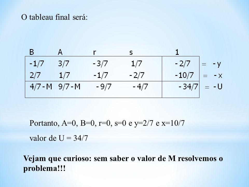 O tableau final será: Portanto, A=0, B=0, r=0, s=0 e y=2/7 e x=10/7. valor de U = 34/7.