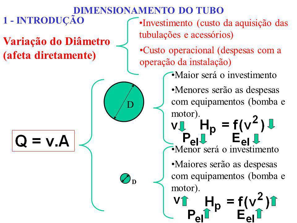 DIMENSIONAMENTO DO TUBO