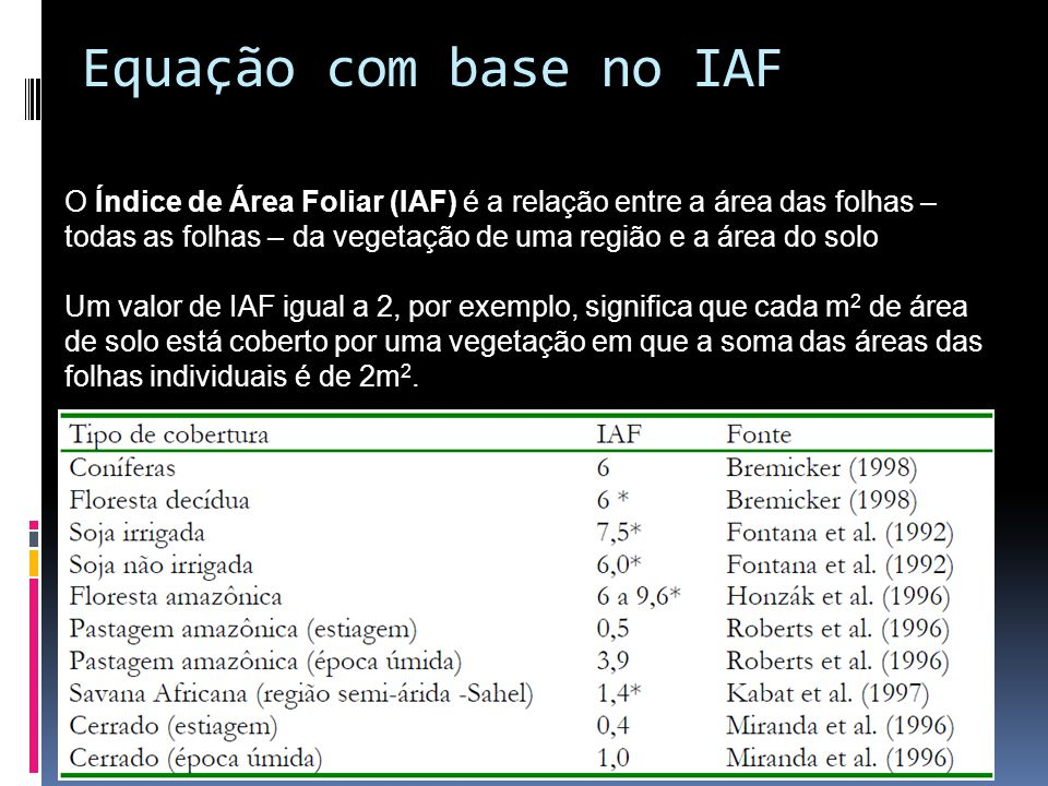 Equação com base no IAF