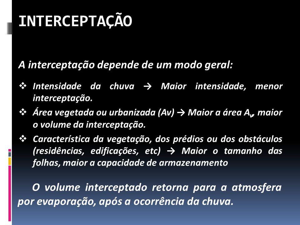 INTERCEPTAÇÃO A interceptação depende de um modo geral: