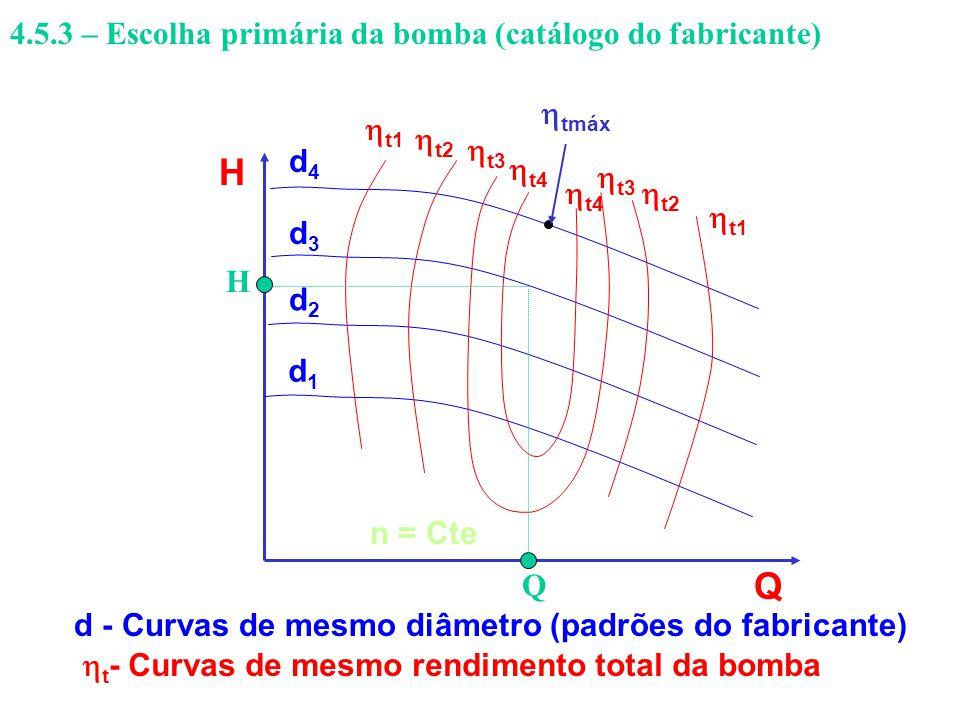 H Q 4.5.3 – Escolha primária da bomba (catálogo do fabricante) tmáx