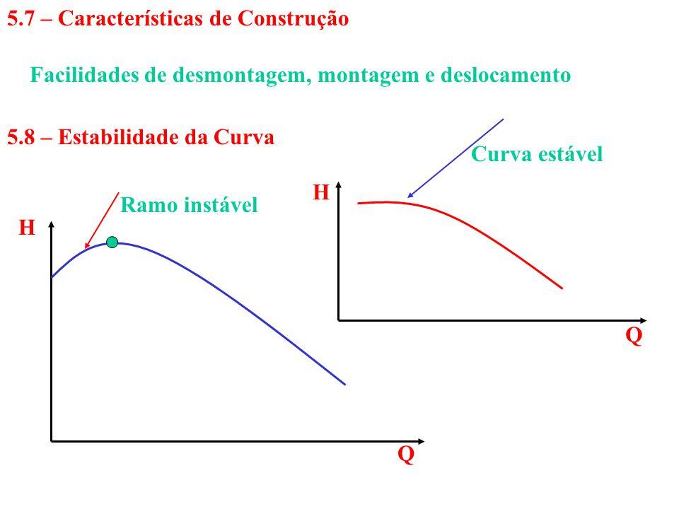 5.7 – Características de Construção