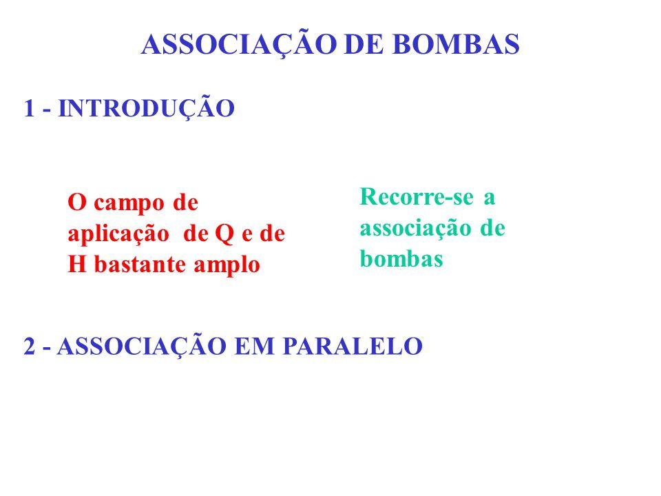 ASSOCIAÇÃO DE BOMBAS 1 - INTRODUÇÃO Recorre-se a associação de bombas